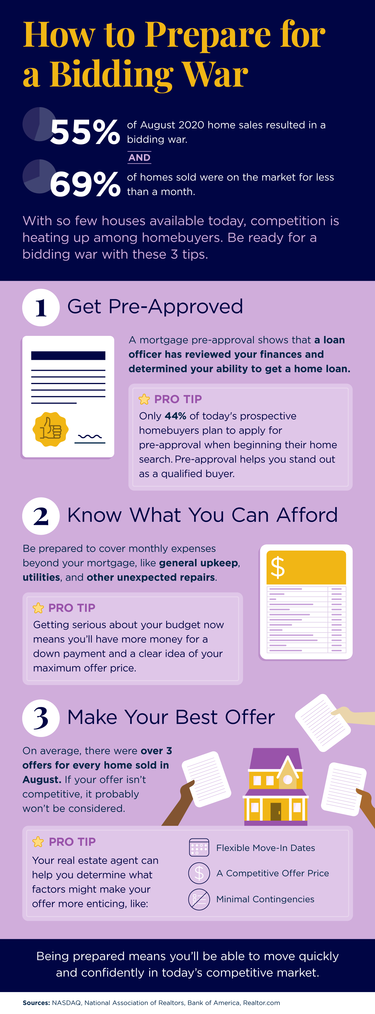 How to Prepare for a Bidding War [INFOGRAPHIC]   Simplifying The Market